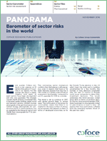 Panorama sector risks